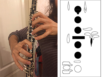 Oboe: What fingering to use for F natural and when