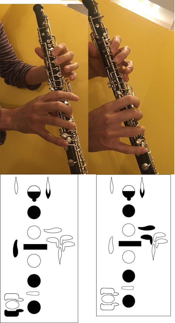 Third Octave F fingering oboe